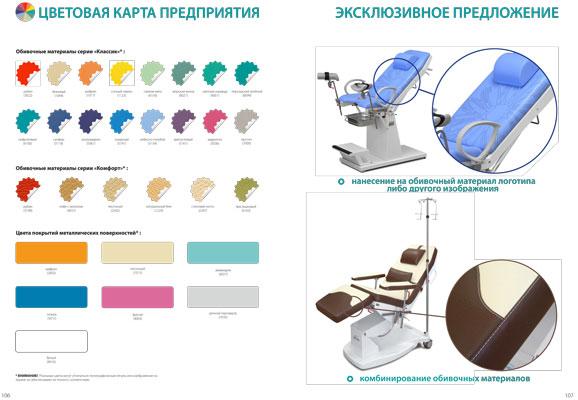 Гинекологические кресла Медин