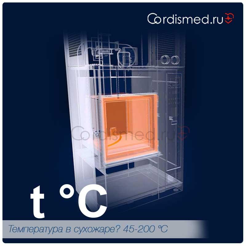 Температура и режимы работы сухожара (воздушный стерилизатор)