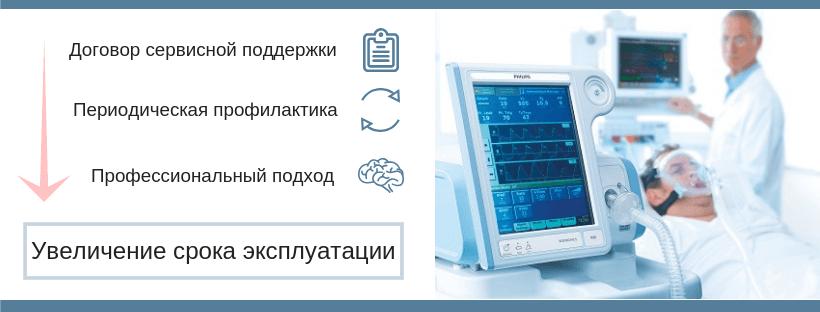 Обслуживание медицинского оборудования, обслуживание медицинской техники
